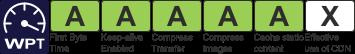 WebPageTest: 'A''A''A''A''A', 'C''D''N' non utilisé.